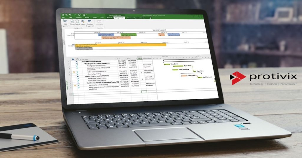 The Impact of Microsoft Project Online Implementation | Protivix